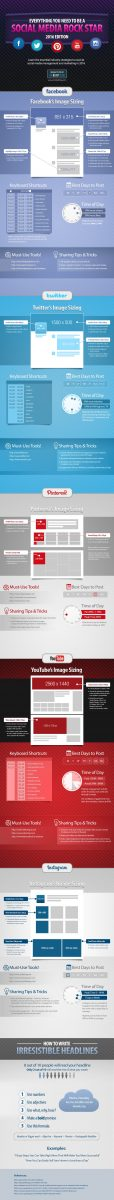 Social-Media-Image-Sizing-Cheat-Sheet